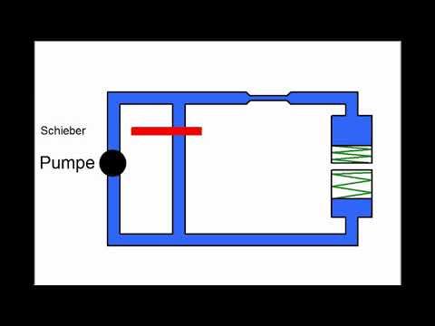 BODE-Diagramm zeichnen - Regelungstechnik einfach erklärt! from YouTube · Duration:  4 minutes 33 seconds