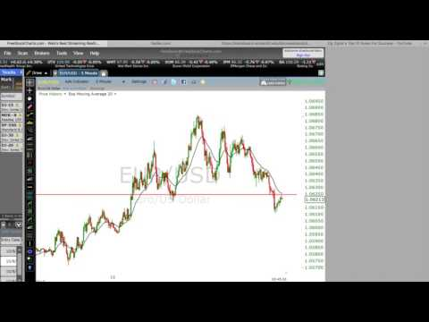 ⭐️forex binary options explained