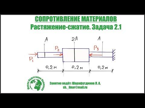 СОПРОМАТ.  Задача 2.1.  Растяжение-сжатие. Статически определимая система.