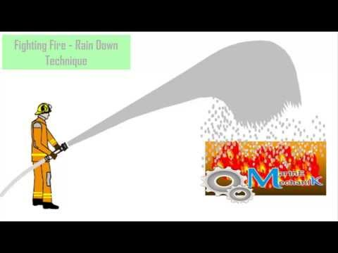casualty handling and extrication Firefighting rescue process hazards rescue and casualty handling ropes and knots used in rescue and firefighting physical training hose and hose drills personal development activities video presentation on firefighting and rescue.