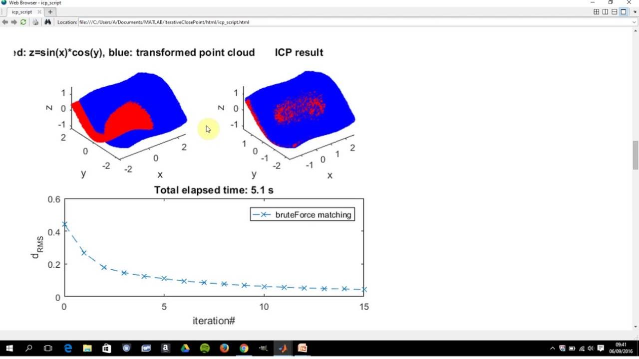 Iterative Closest Point algorithm for point clouds in Matlab - YouTube