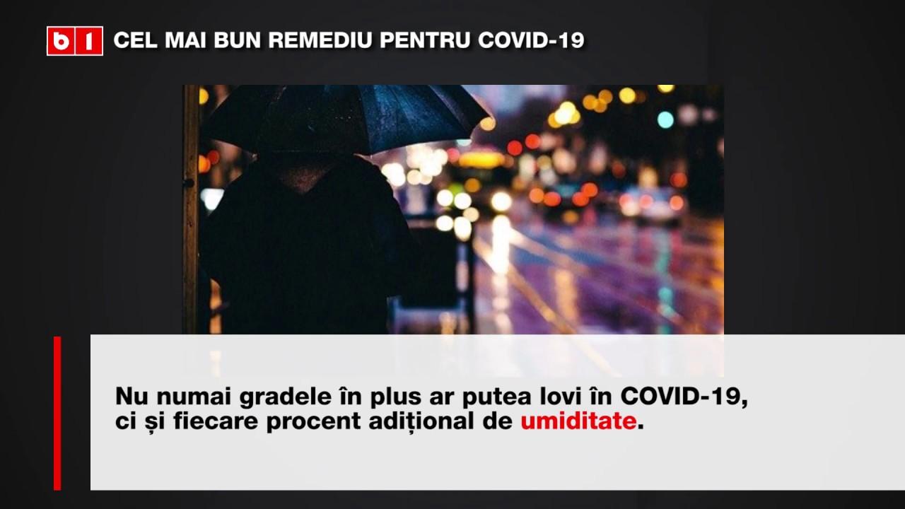 CEL MAI BUN REMEDIU PENTRU COVID-19, CONFORM UNUI STUDIU RECENT DIN CHINA