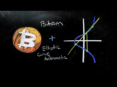 Elliptic Curve Arithmetic And Bitcoin | Nathan Dalaklis