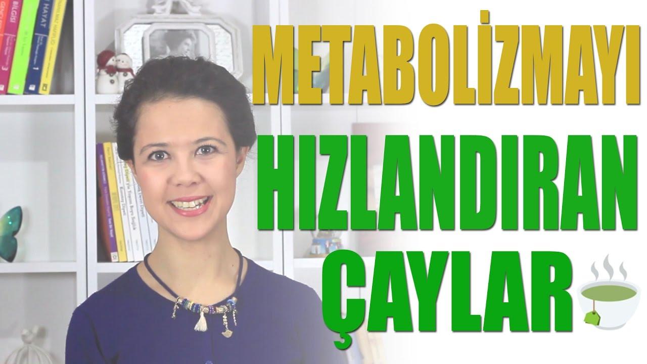 Metabolizmayı Hızlandırmak İçin Neler Yapılmalı: Metabolizma hızlandırma yöntemleri