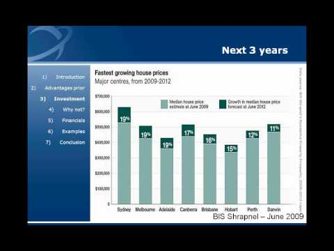 Let's Talk Property | 21st July 2009 | Offshore Investing | Focus on Australia | IPS | Scott Picken