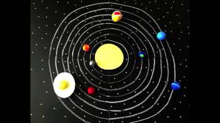 The Solar System Rotation and Revolution: Ed 3484