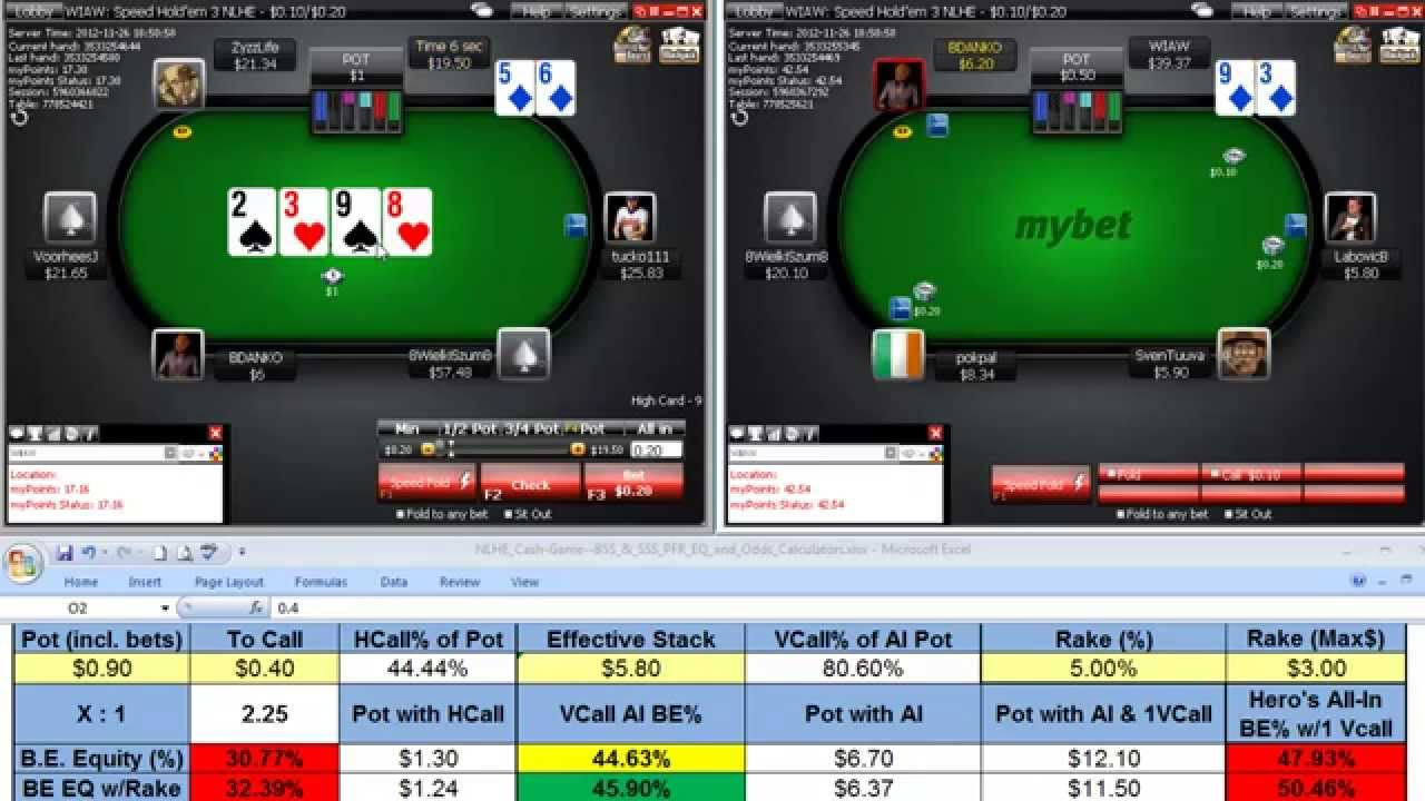 Zoom Poker Strategie