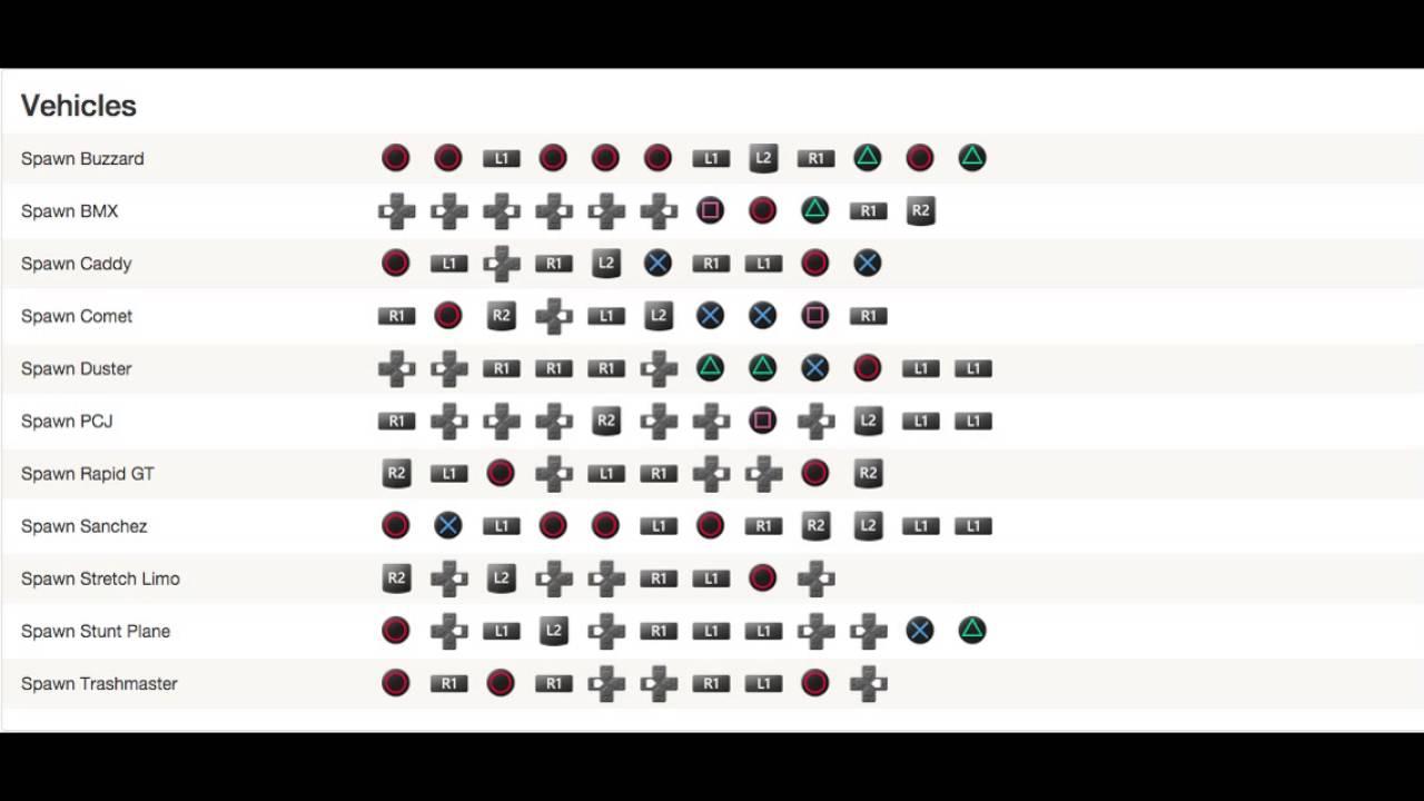 Claves Para Fuse Xbox 360 : Top codigos do gta para ps youtube