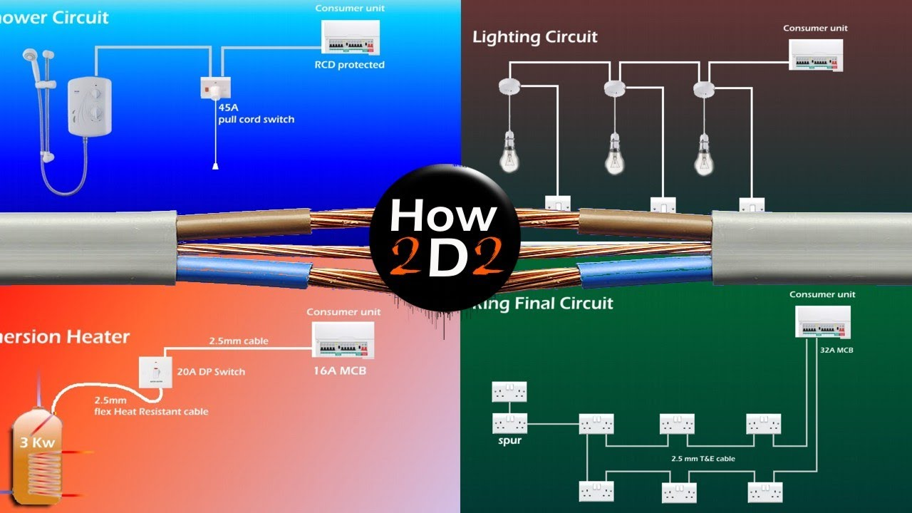 Wiring Diagram For Immersion Heater Thermostat from i.ytimg.com