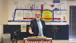 Fundamentals of Dispensationalism Lesson 2