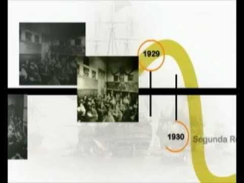 Linha do tempo da História da Educação no Brasil