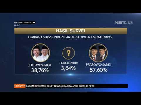 Good Election: Hasil Survei Elektabilitas Capres Cawapres Dari Berbagai Lembaga