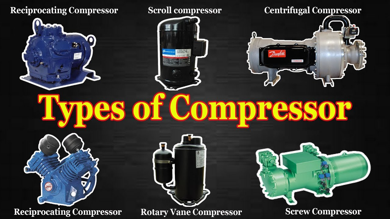 Compressor - Types of Compressor - Compressor Types