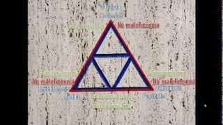 El triángulo bioético