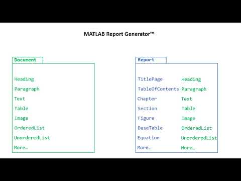 Related Matlab API Videos