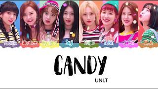 uni t candy