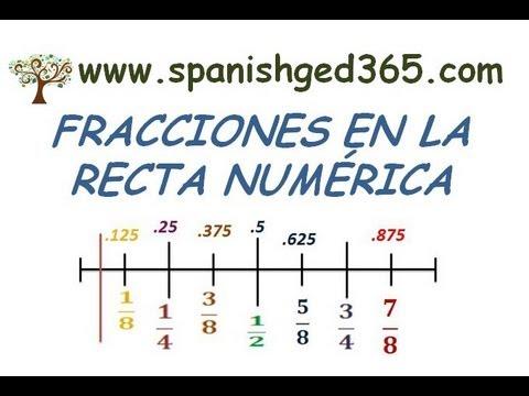 fracciones-en-la-recta-numérica---ged-en-español