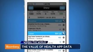 Weight Loss: MyFitnessPal Users Drop 150M Pounds