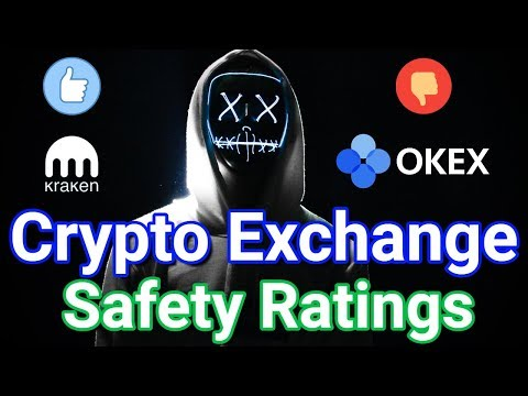 Market Roundup / Crypto Exchange Risk Ratings / Poloniex Trades BCH Fork