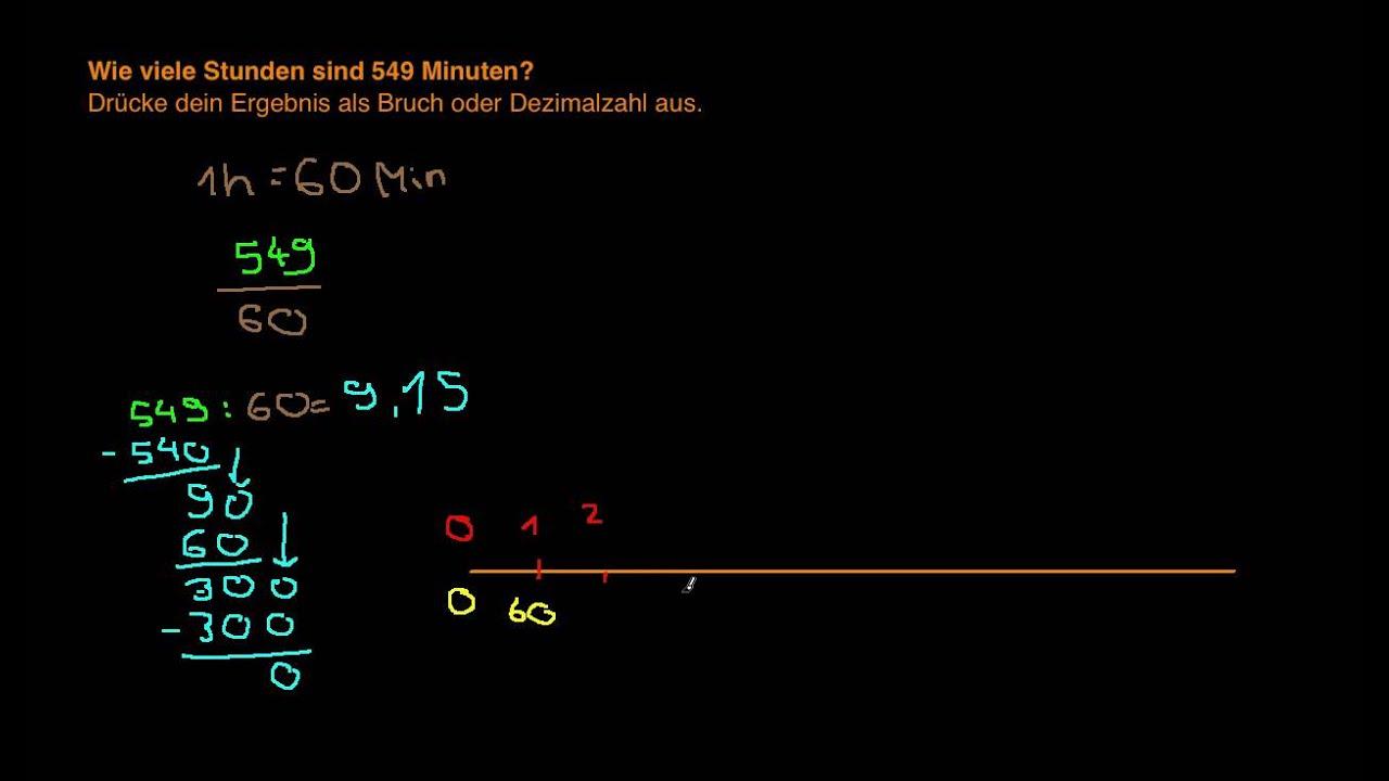 Einheiten umwandeln: Minuten in Stunden - YouTube