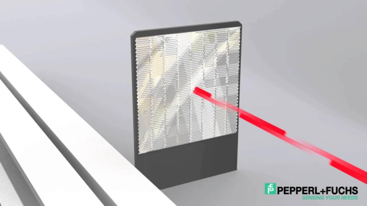 Laser Distance Measurement | Banner