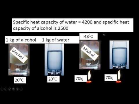quantity of heat 2