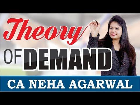 Demo Class Theory Of Demand -Economics By CA Neha Agarwal