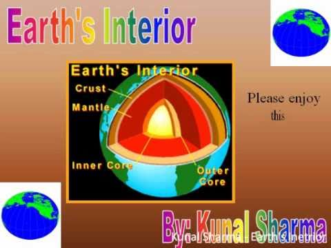 Earth s Interior   Animated Presentation on the layers of the Earth     Earth s Interior   Animated Presentation on the layers of the Earth     YouTube