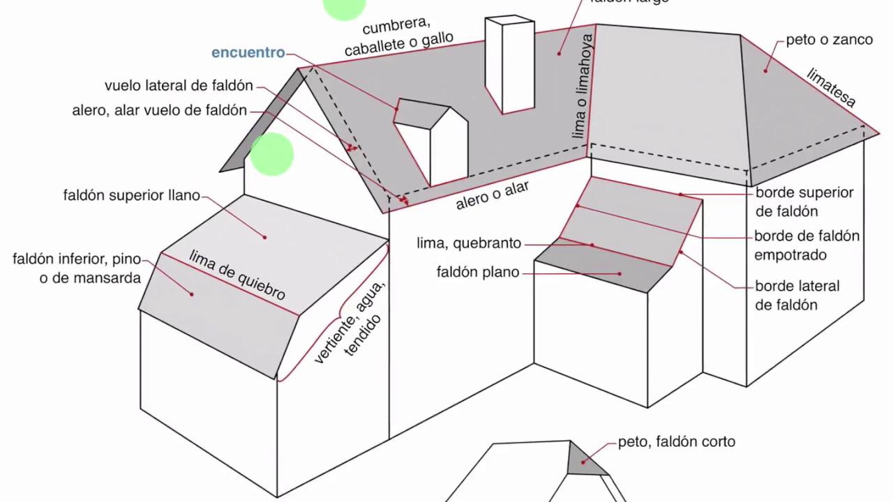 Visualterms construcci n youtube for Partes del techo de una casa