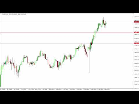 Nikkei Technical Analysis for December 06 2016 by FXEmpire.com
