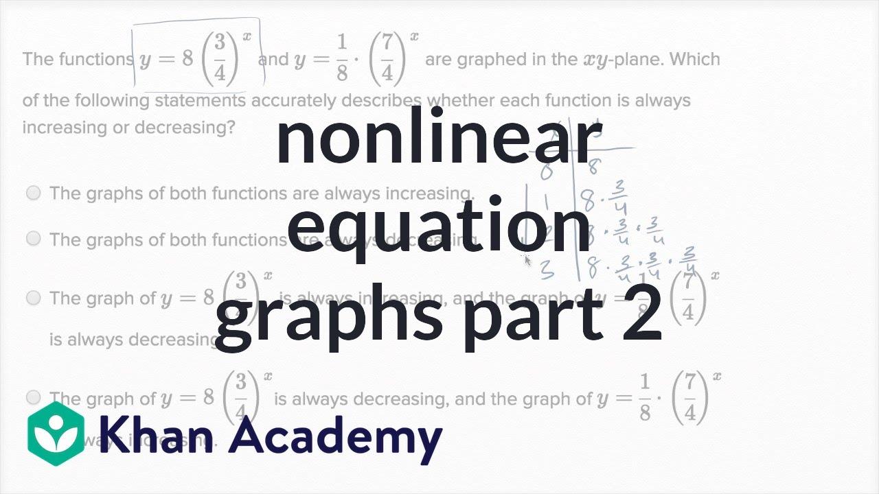 Nonlinear Equation Graphs - SAT