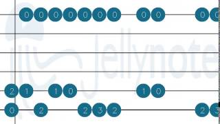 RBMK-1000 - Cytotoxin [Guitar tabs]
