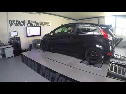 Ford Fiesta Titanium – VNSYX