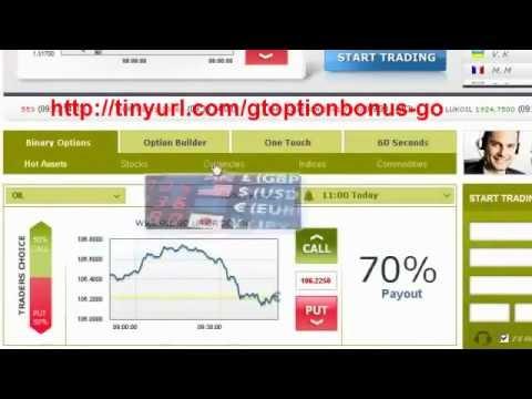 forex no deposit bonus:$100 free binary options
