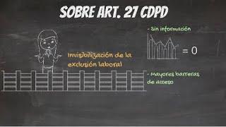 2021: Consulta del Comité de la CDPD sobre Trabajo y Empleo