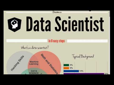 Data Science Bangla Tutorial for beginners