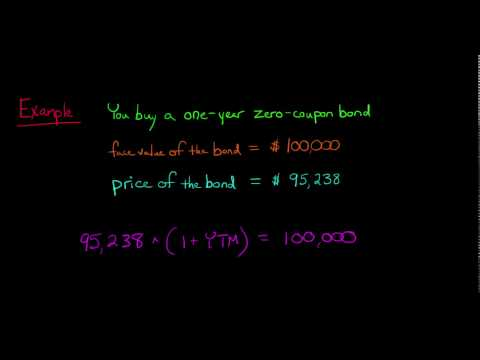 Calculating the Yield of a Zero Coupon Bond