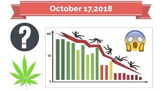 Big MJ stock market sell off before October 17 legalization?