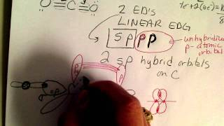 Drawing Hybrid Orbitals on central atom