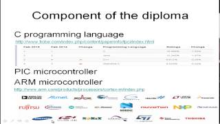 00. Introduction to embedded system diploma