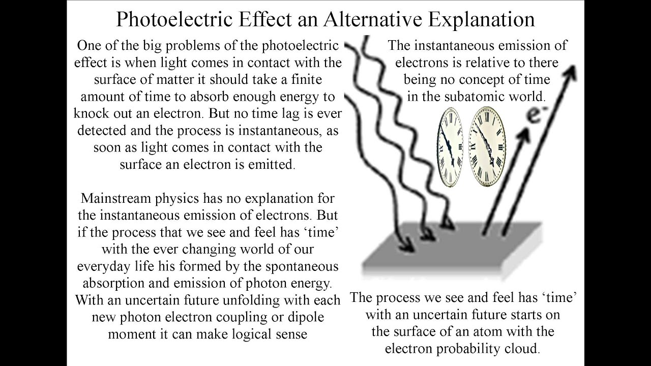 an analysis of the topic of the photoelectric effect Why are electrons not ejected off a metal when it is heated as opposed to the photoelectric effect, even what happens to its speed when the photoelectric.