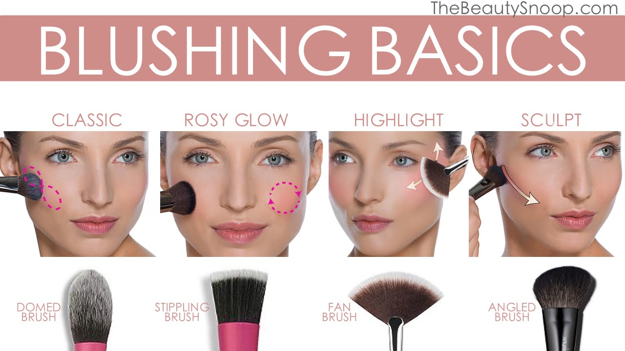 blush brush 101 the right tool for the job youtube