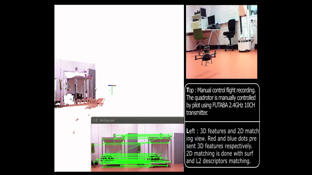 Articles - Point Cloud Library (PCL)