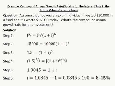 "Compound Annual Growth Rate (Solving for ""i"" in the FV of a Lump Sum) by John, J.D., Ph.D."
