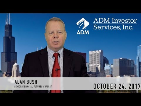 Financial Forecast 10/24: Dow Futures at Record High