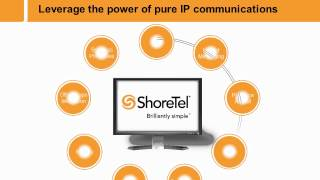 ShoreTel Brilliantly Simply
