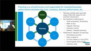 Operations consulting - Supply Chain Overview and Experience
