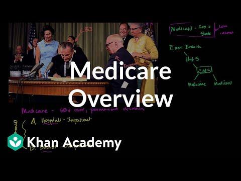 Medicare overview | Health care system | Heatlh & Medicine | Khan Academy