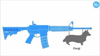 Possible modification to AR-15 (USA Today meme)
