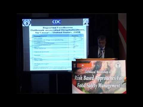 ILSI India Risk Based Approaches For Food Safety Management - Dr. Kiran Bhilegaonkar